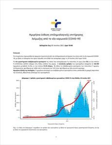 Κορωνοϊός: Κάτω από 1.000 νέα κρούσματα - Λιγότεροι, 416, σε ΜΕΘ