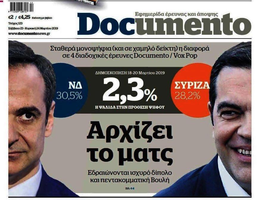 """""""Πληρωμένη"""" απάντηση ΝΔ σε ΣΥΡΙΖΑ με… Documentο, Αυγή και δημοσκοπήσεις """"μαϊμού"""""""